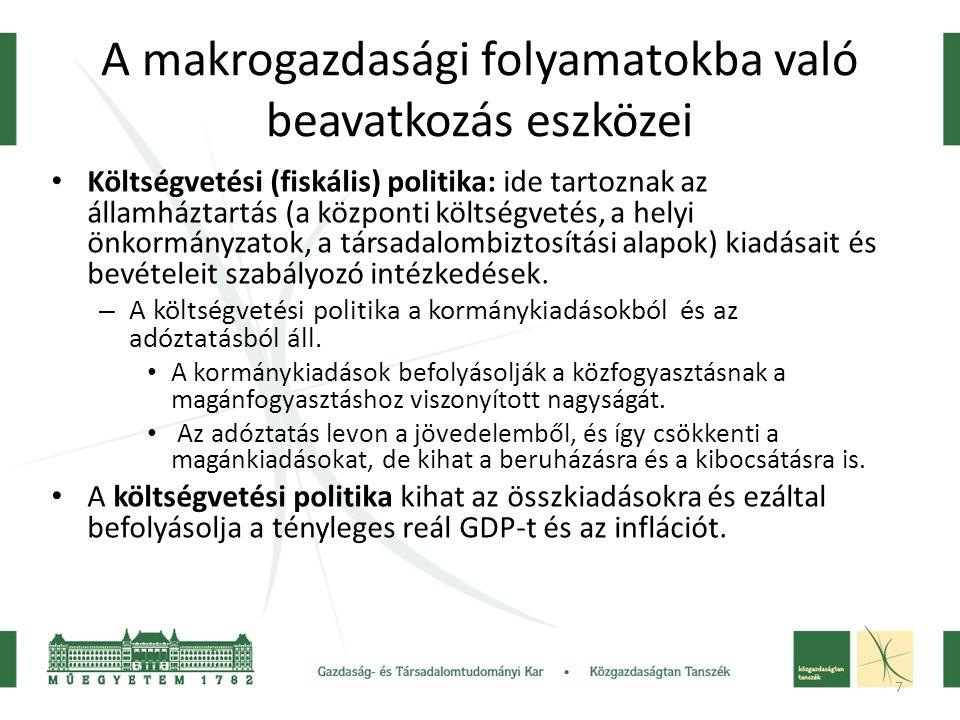 A makrogazdasági folyamatokba való beavatkozás eszközei