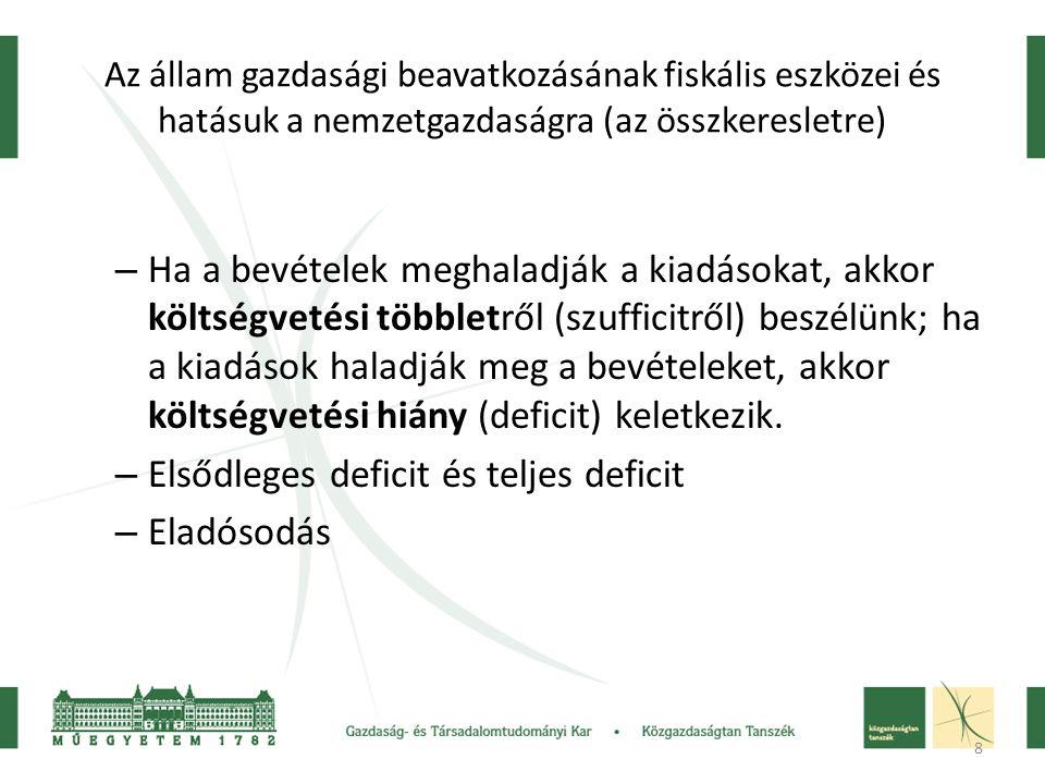 Elsődleges deficit és teljes deficit Eladósodás