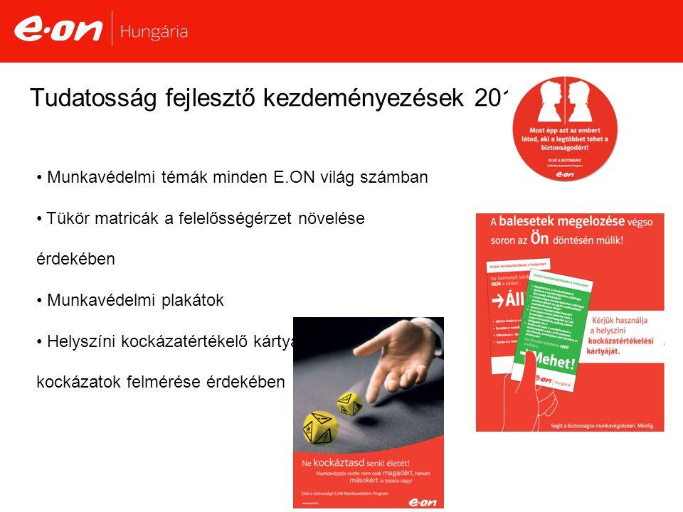 Tudatosság fejlesztő kezdeményezések 2010
