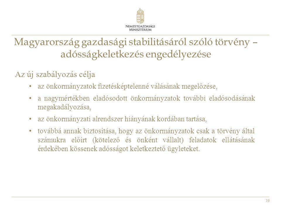 Magyarország gazdasági stabilitásáról szóló törvény – adósságkeletkezés engedélyezése