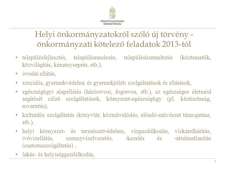 Helyi önkormányzatokról szóló új törvény - önkormányzati kötelező feladatok 2013-tól