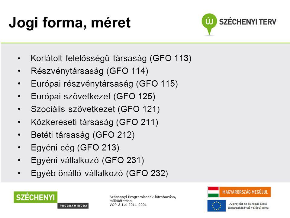 Jogi forma, méret Részvénytársaság (GFO 114)