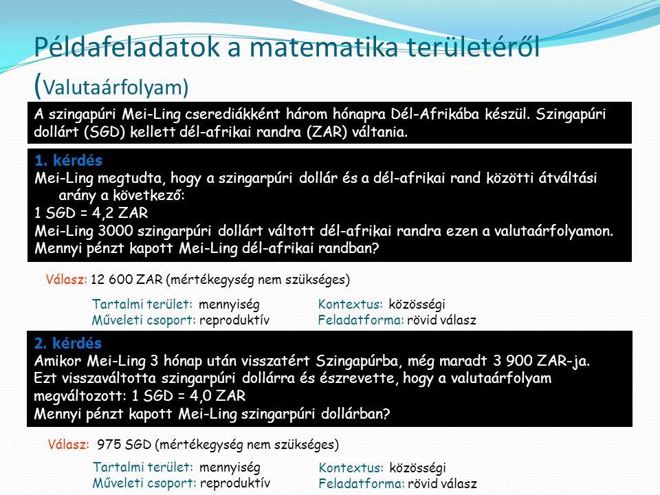 Példafeladatok a matematika területéről (Valutaárfolyam)