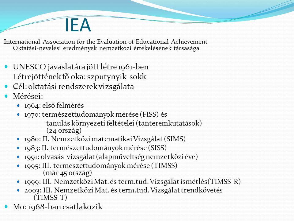 IEA UNESCO javaslatára jött létre 1961-ben