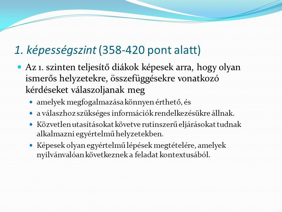 1. képességszint (358-420 pont alatt)
