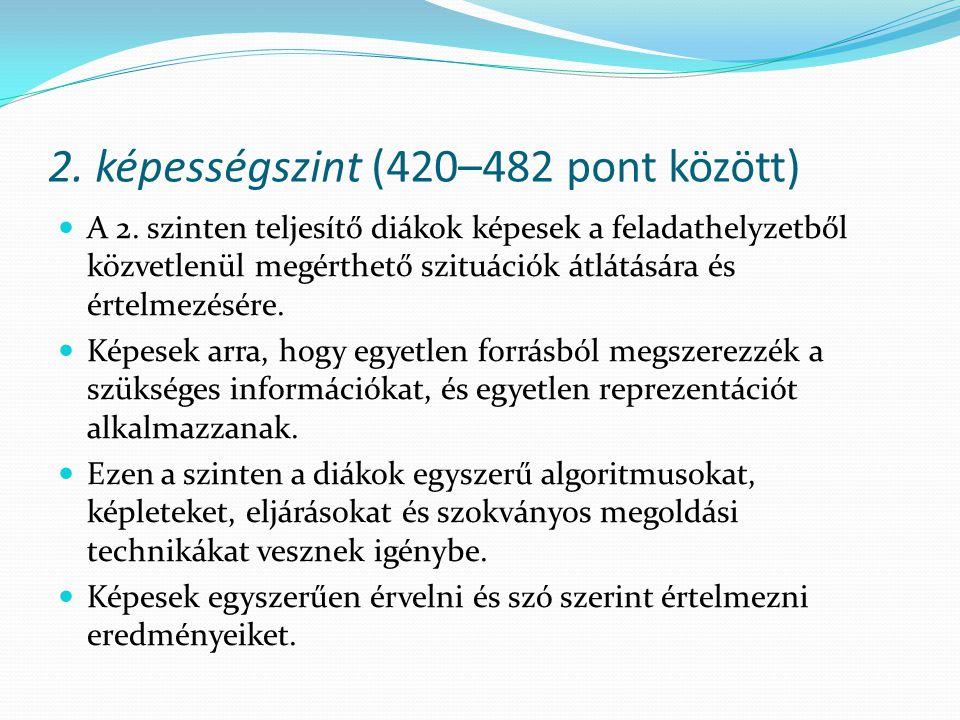 2. képességszint (420–482 pont között)