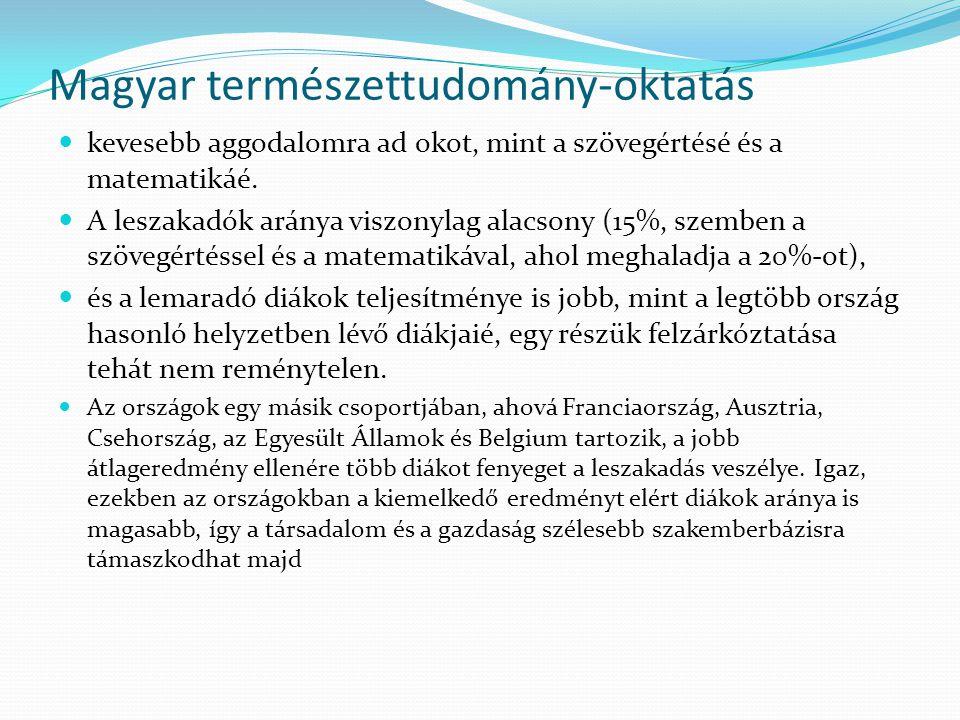 Magyar természettudomány-oktatás
