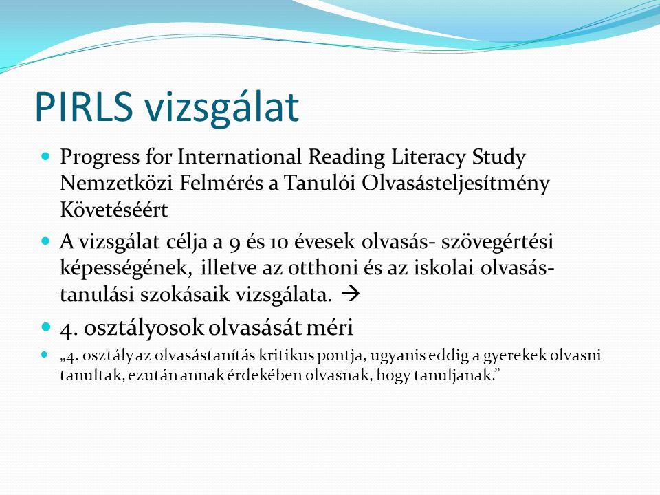 PIRLS vizsgálat 4. osztályosok olvasását méri