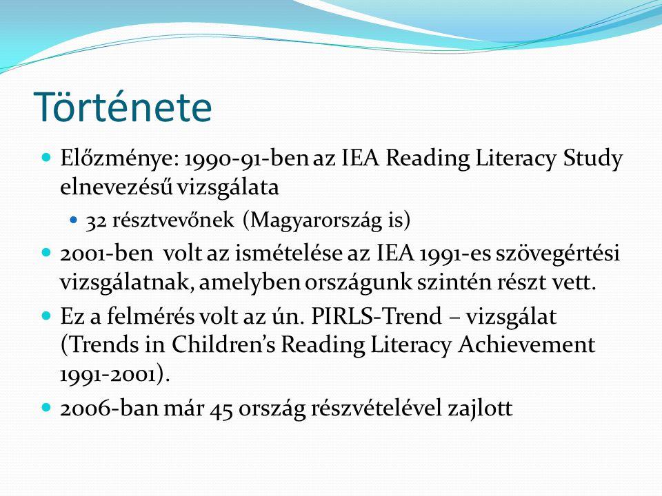 Története Előzménye: 1990-91-ben az IEA Reading Literacy Study elnevezésű vizsgálata. 32 résztvevőnek (Magyarország is)