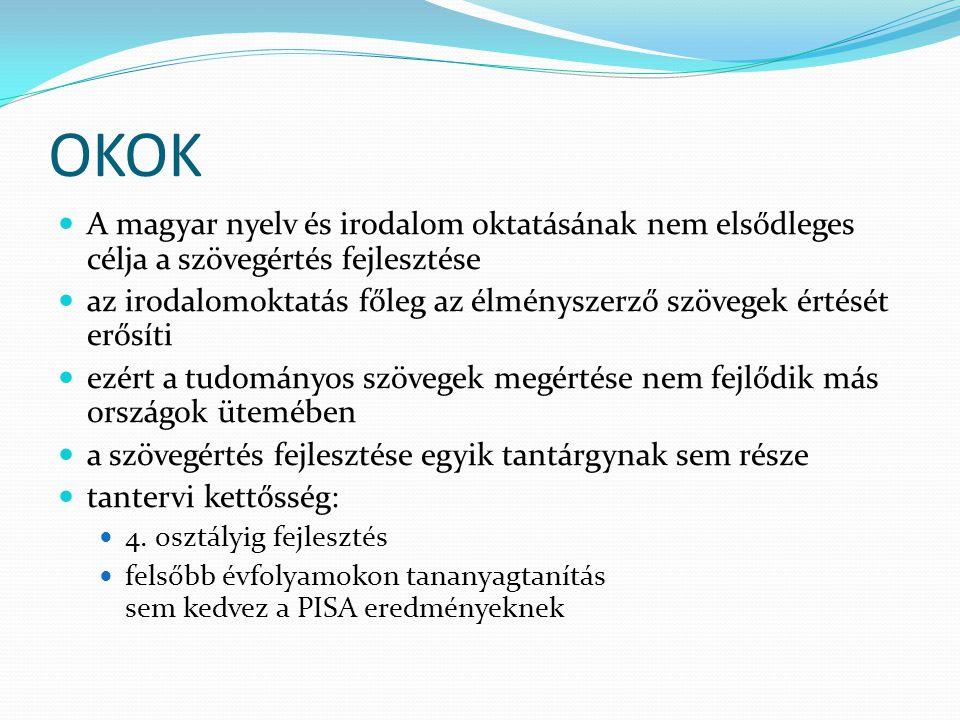 OKOK A magyar nyelv és irodalom oktatásának nem elsődleges célja a szövegértés fejlesztése.