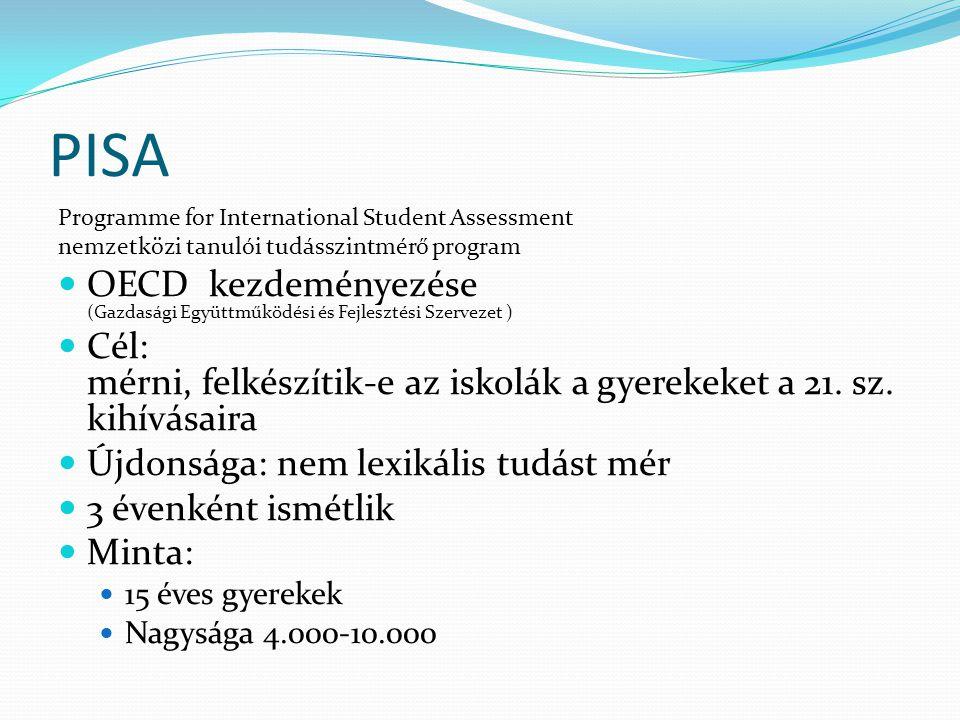 PISA Programme for International Student Assessment. nemzetközi tanulói tudásszintmérő program.