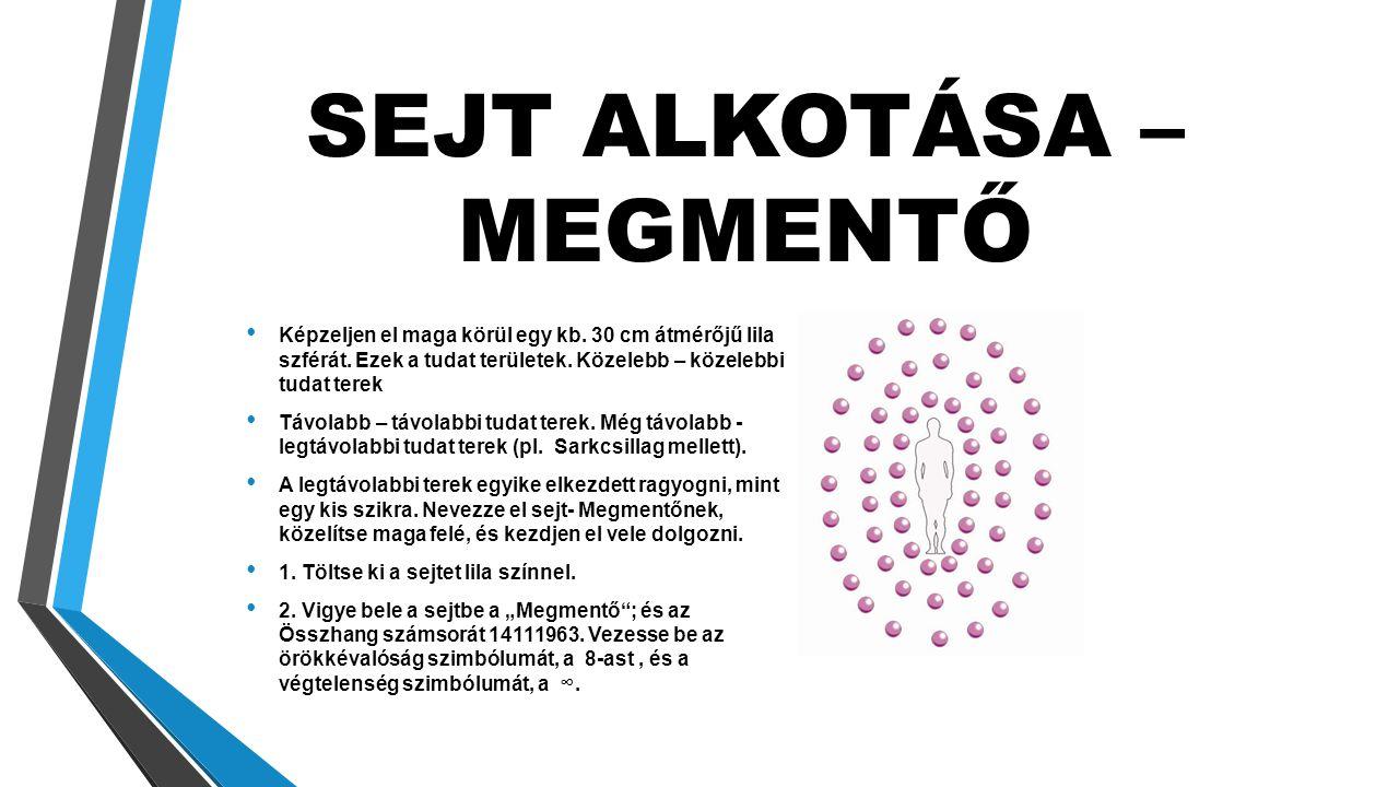 SEJT ALKOTÁSA – MEGMENTŐ
