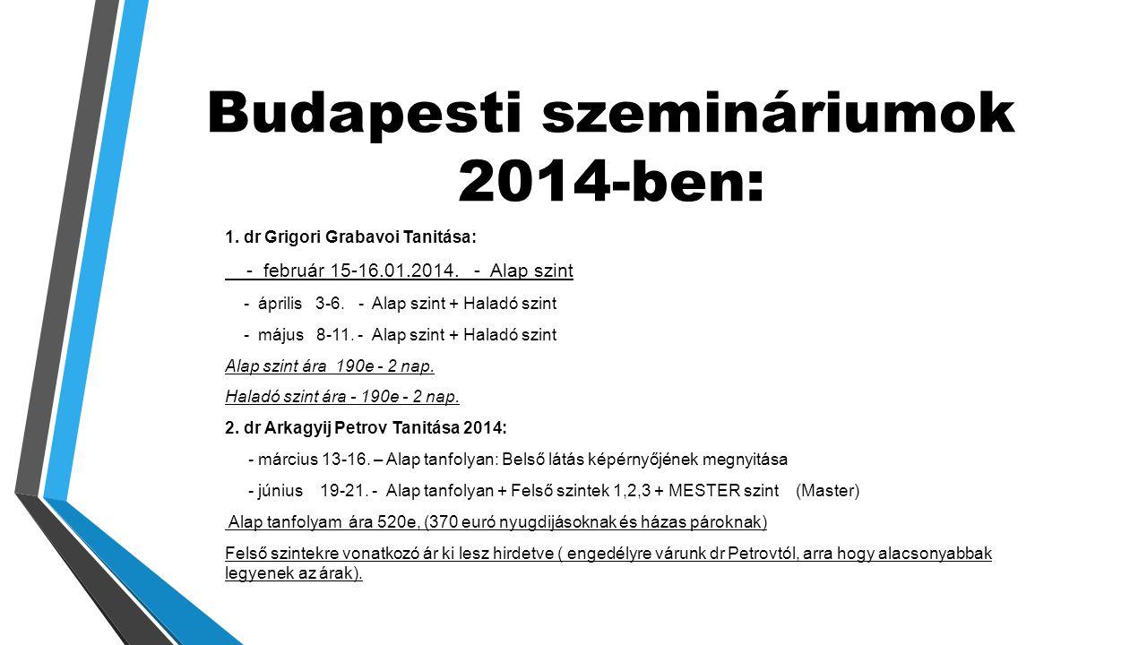 Budapesti szemináriumok 2014-ben: