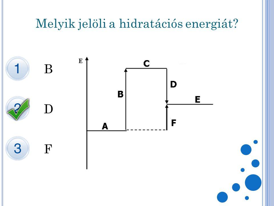 Melyik jelöli a hidratációs energiát