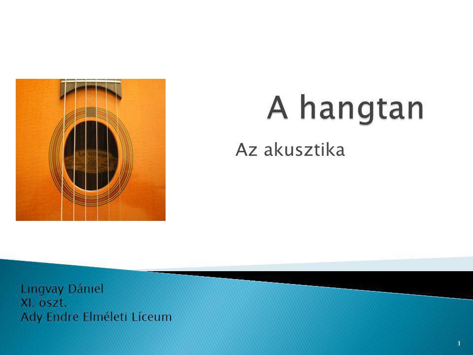 A hangtan Az akusztika Lingvay Dániel XI. oszt.