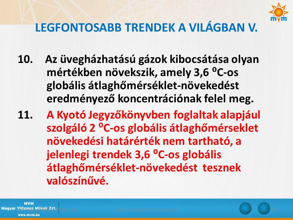 LEGFONTOSABB TRENDEK A VILÁGBAN V.