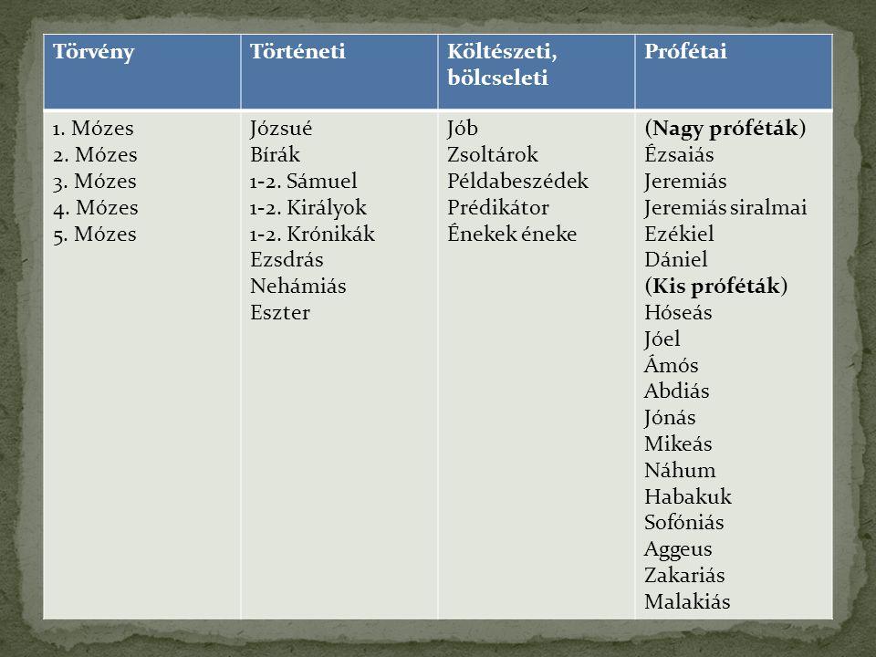 Törvény Történeti. Költészeti, bölcseleti. Prófétai. 1. Mózes. 2. Mózes. 3. Mózes. 4. Mózes. 5. Mózes.
