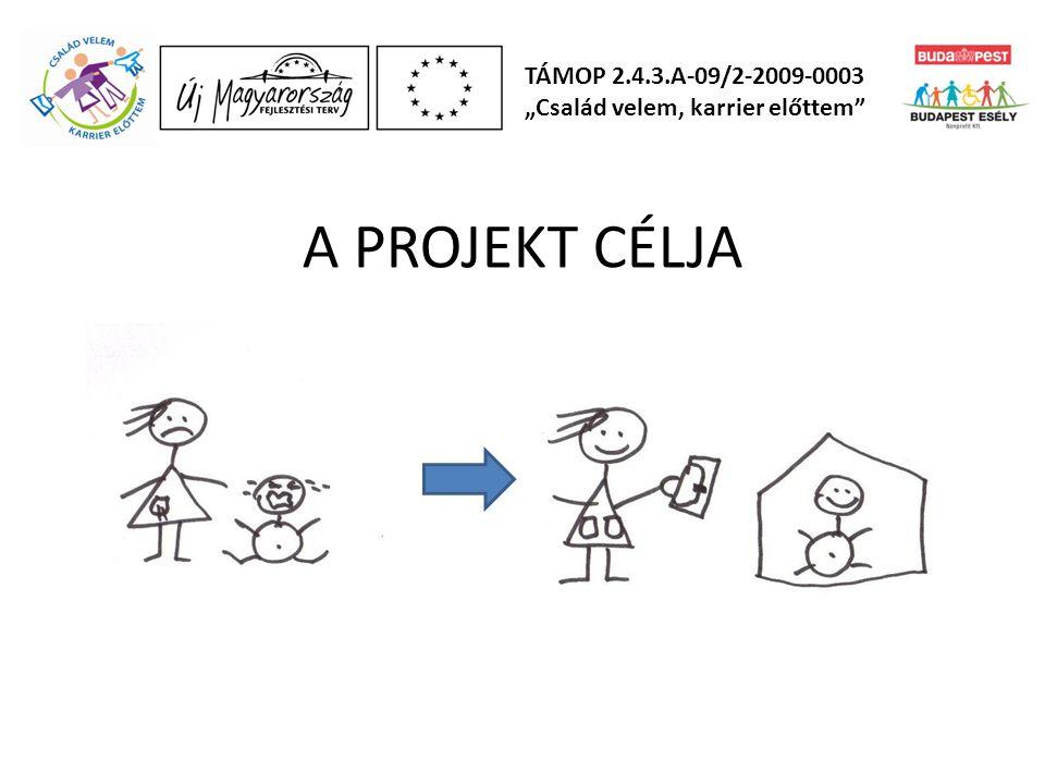 A PROJEKT CÉLJA TÁMOP 2.4.3.A-09/2-2009-0003