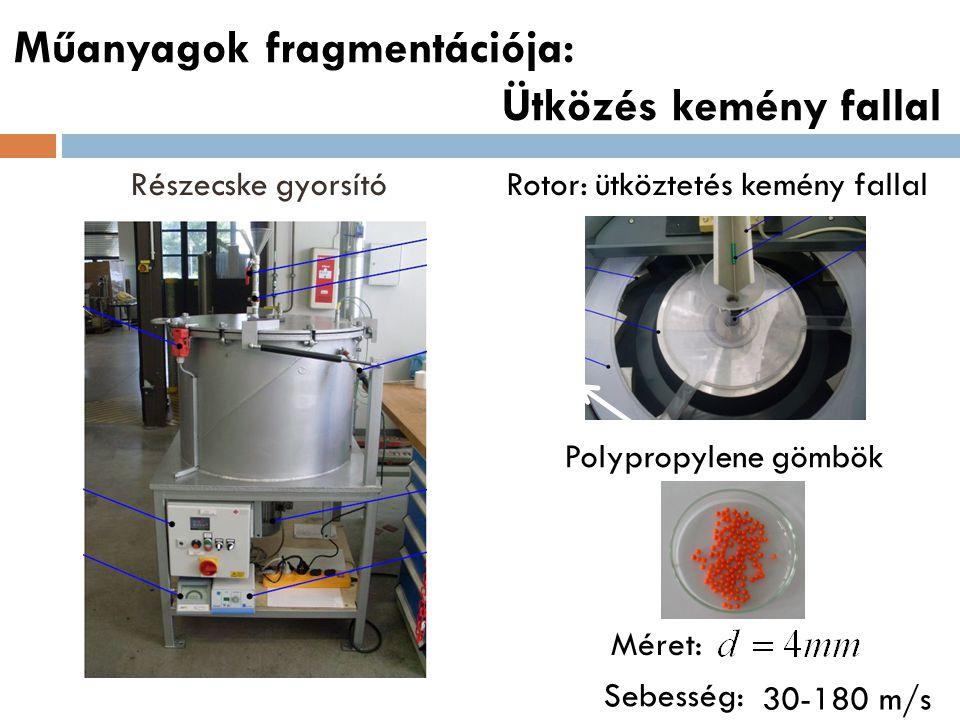 Műanyagok fragmentációja: Ütközés kemény fallal