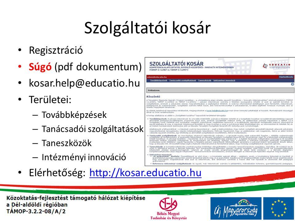 Szolgáltatói kosár Regisztráció Súgó (pdf dokumentum)