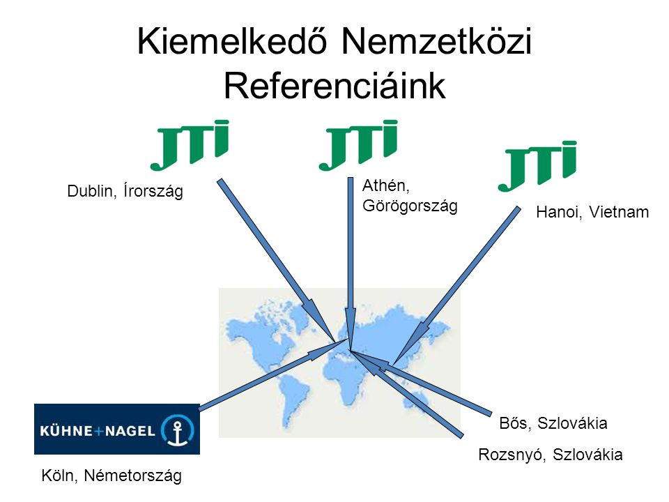 Kiemelkedő Nemzetközi Referenciáink