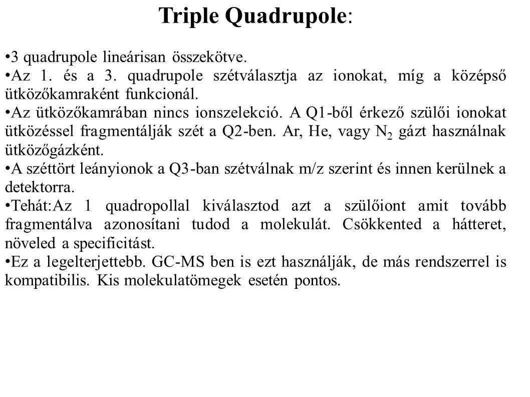 Triple Quadrupole: 3 quadrupole lineárisan összekötve.