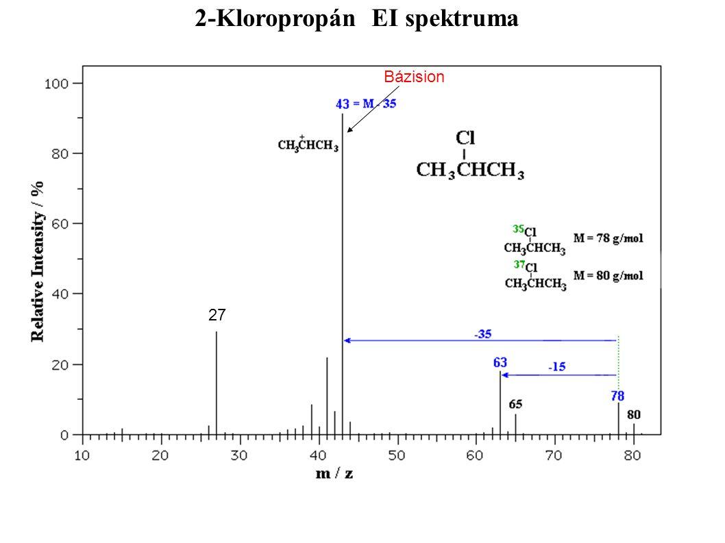 2-Kloropropán EI spektruma