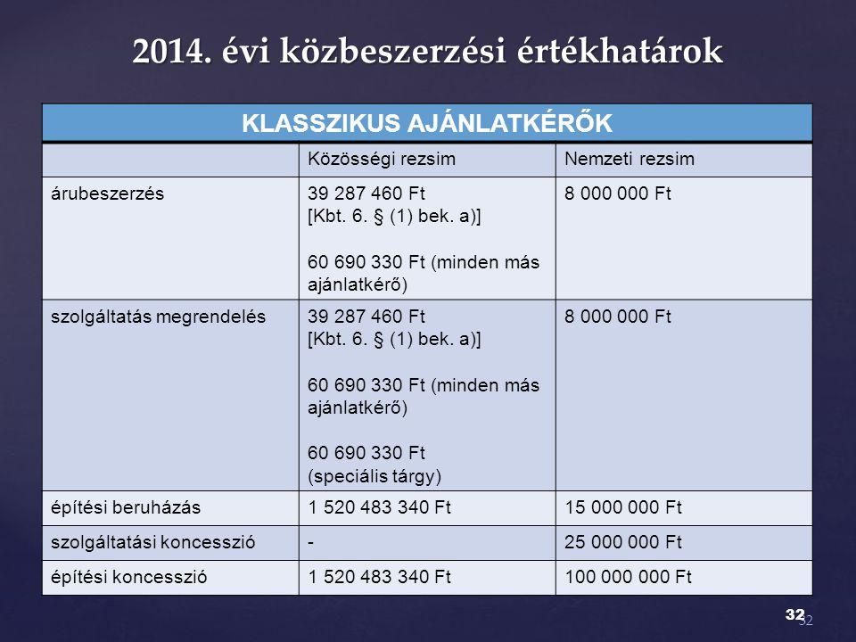 2014. évi közbeszerzési értékhatárok