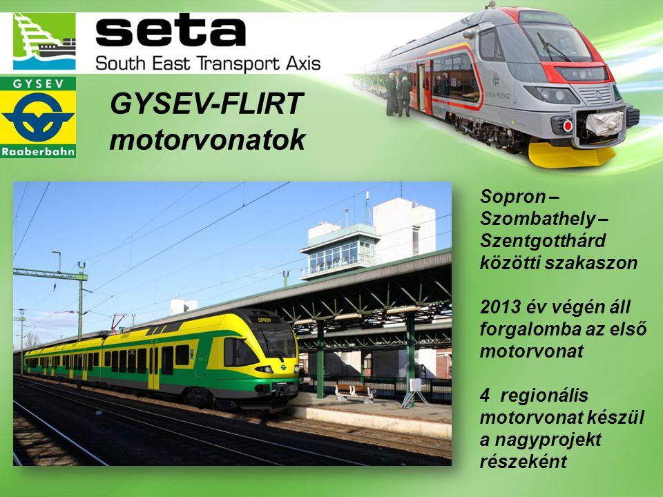 GYSEV-FLIRT motorvonatok