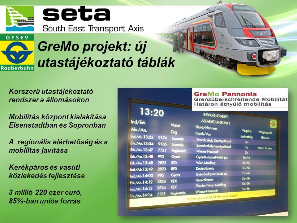 GreMo projekt: új utastájékoztató táblák