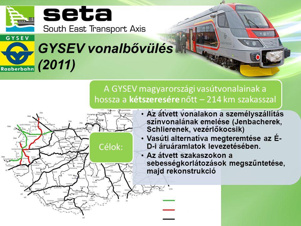 GYSEV vonalbővülés (2011) A GYSEV magyarországi vasútvonalainak a hossza a kétszeresére nőtt – 214 km szakasszal.