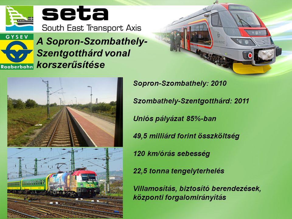 A Sopron-Szombathely-Szentgotthárd vonal korszerűsítése