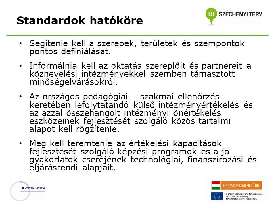 Standardok hatóköre Segítenie kell a szerepek, területek és szempontok pontos definiálását.