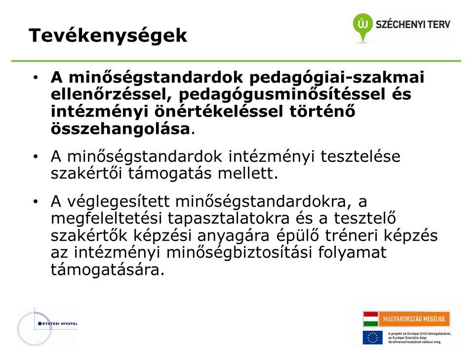 Tevékenységek A minőségstandardok pedagógiai-szakmai ellenőrzéssel, pedagógusminősítéssel és intézményi önértékeléssel történő összehangolása.