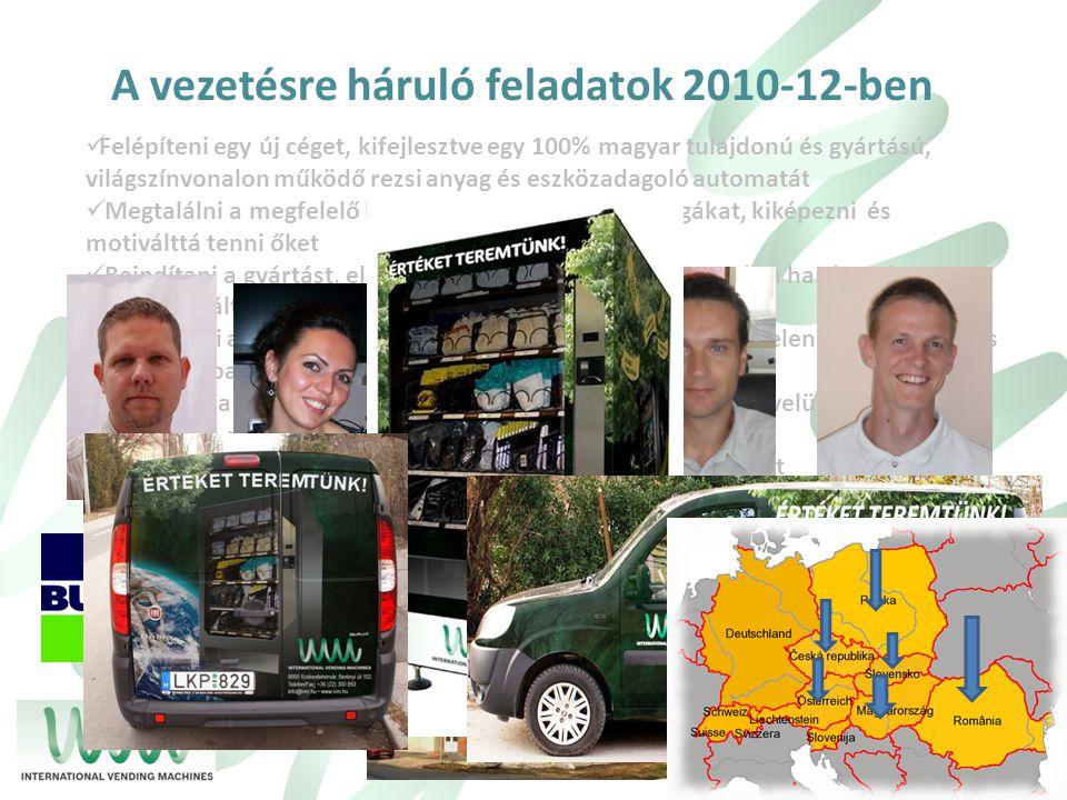 A vezetésre háruló feladatok 2010-12-ben