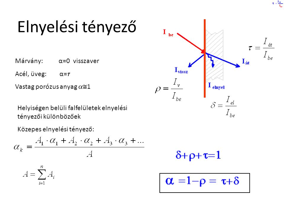 Elnyelési tényező Márvány: α=0 visszaver Acél, üveg: α=