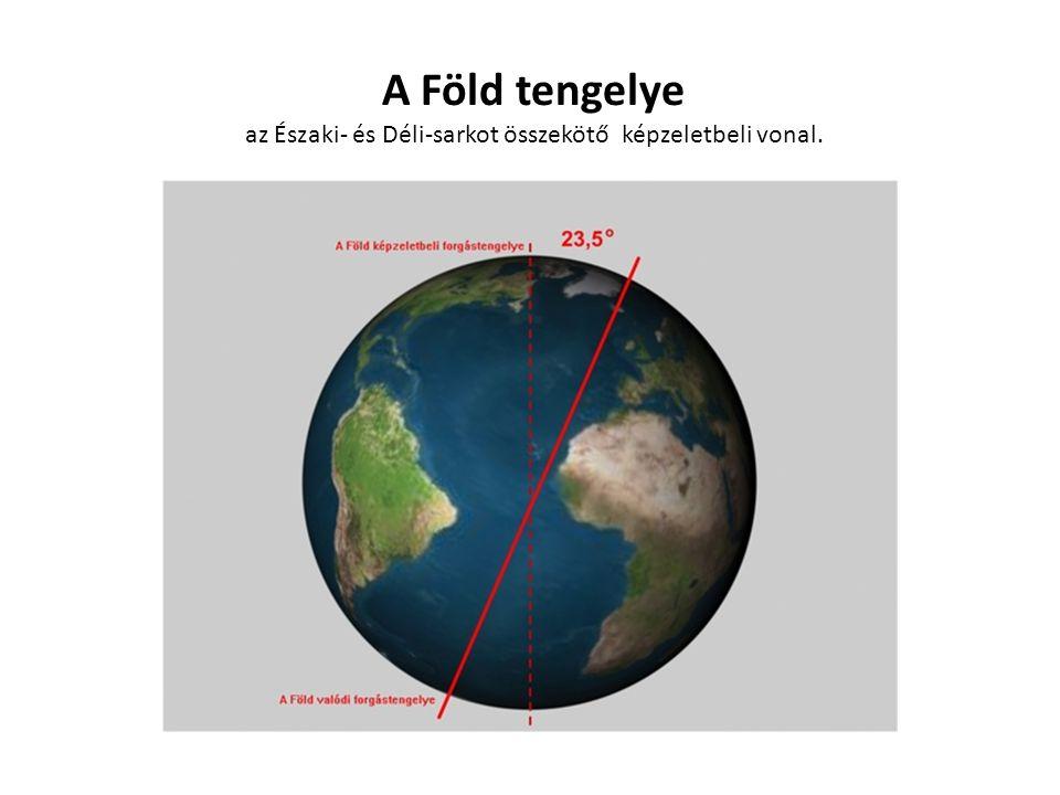 az Északi- és Déli-sarkot összekötő képzeletbeli vonal.