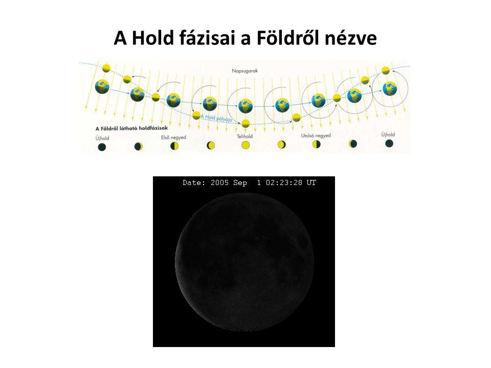 A Hold fázisai a Földről nézve