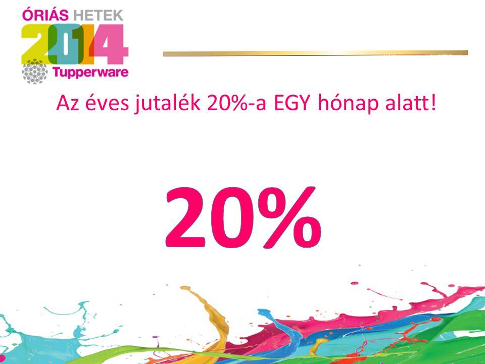 Az éves jutalék 20%-a EGY hónap alatt!