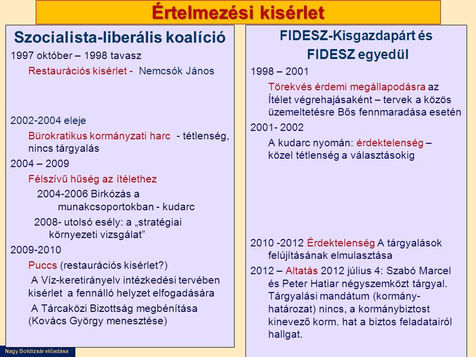 Szocialista-liberális koalíció FIDESZ-Kisgazdapárt és