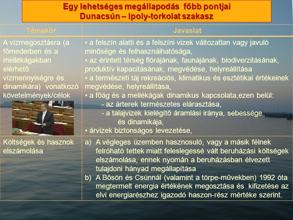 Egy lehetséges megállapodás főbb pontjai Dunacsún – Ipoly-torkolat szakasz