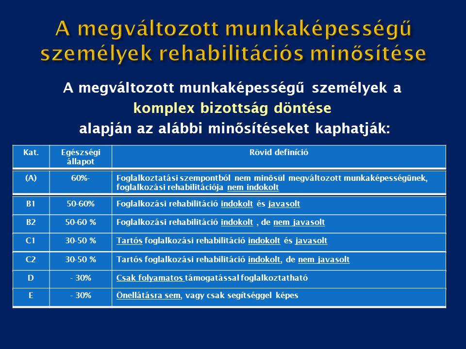 A megváltozott munkaképességű személyek rehabilitációs minősítése