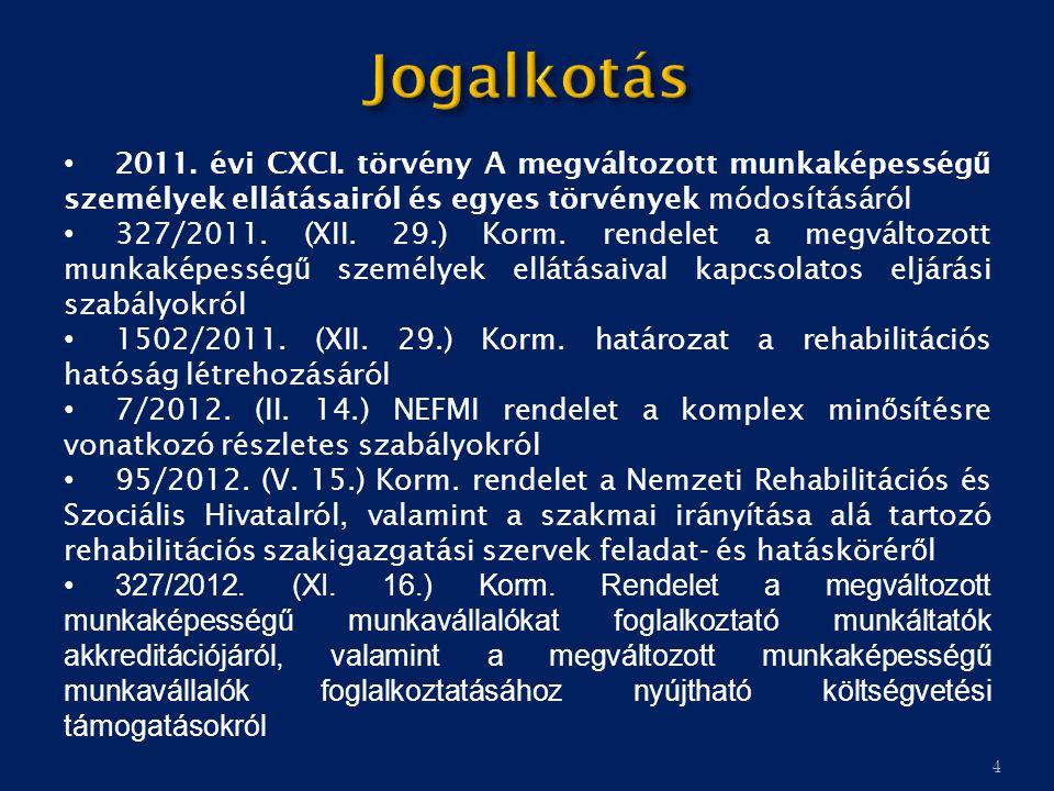 Jogalkotás 2011. évi CXCI. törvény A megváltozott munkaképességű személyek ellátásairól és egyes törvények módosításáról.
