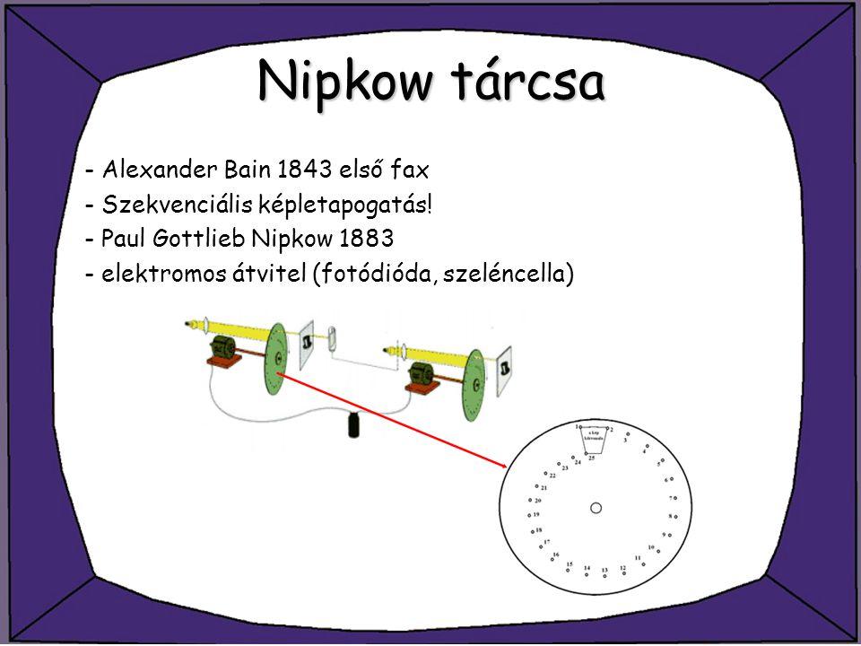 Nipkow tárcsa - Alexander Bain 1843 első fax