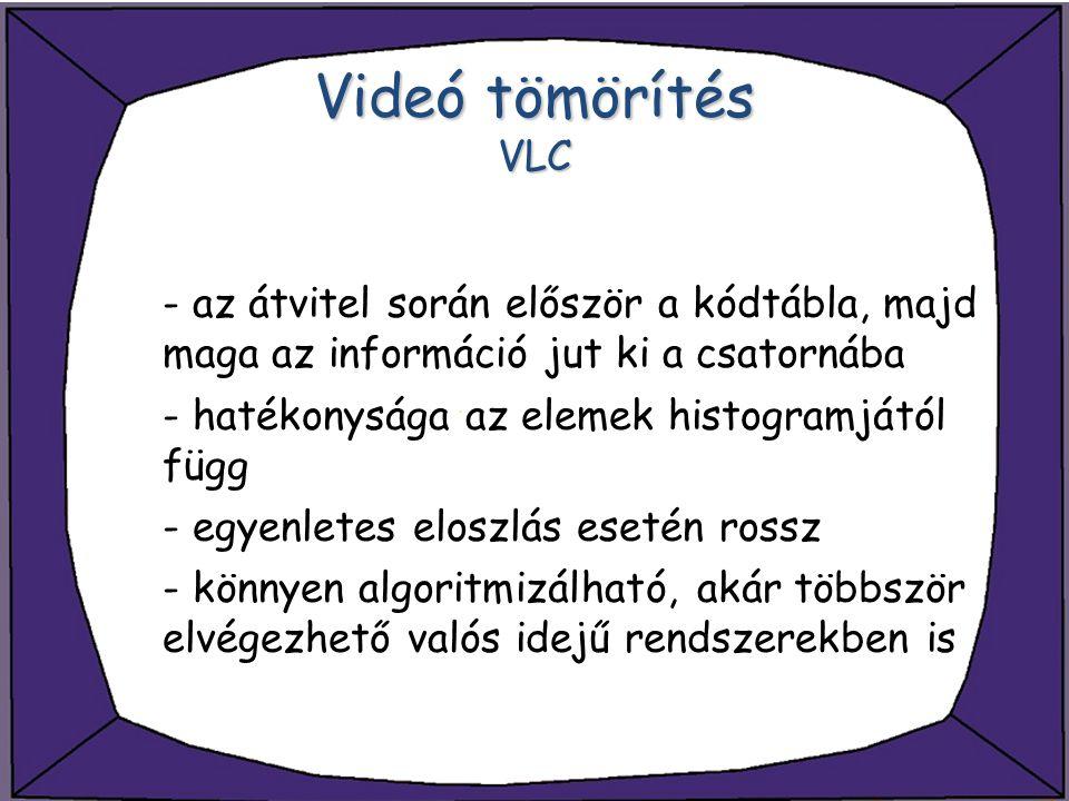 Videó tömörítés VLC - az átvitel során először a kódtábla, majd maga az információ jut ki a csatornába.