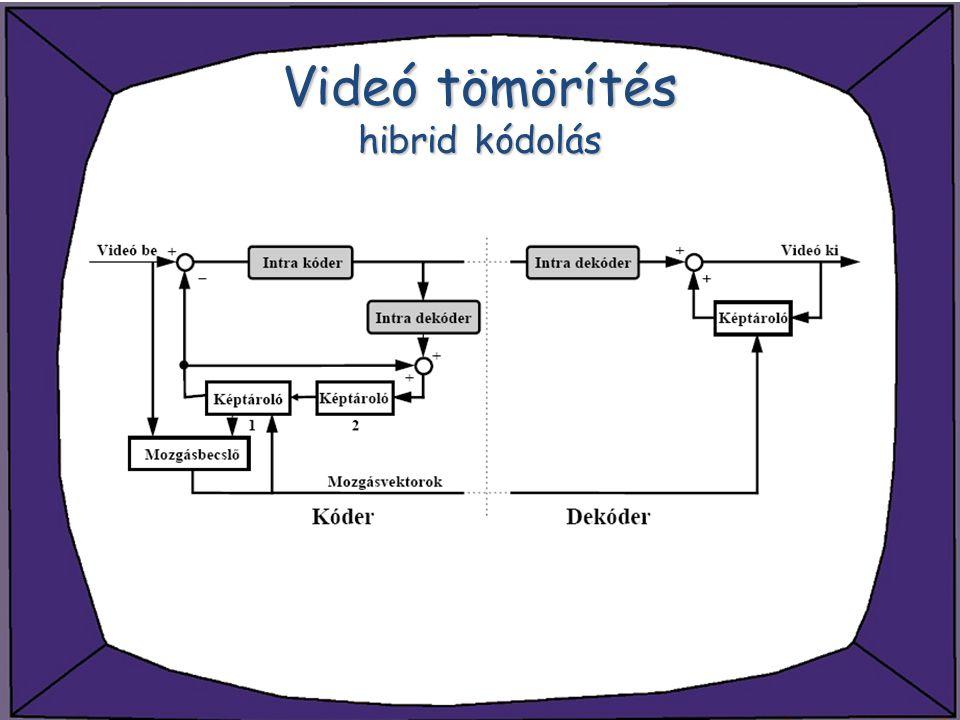 Videó tömörítés hibrid kódolás