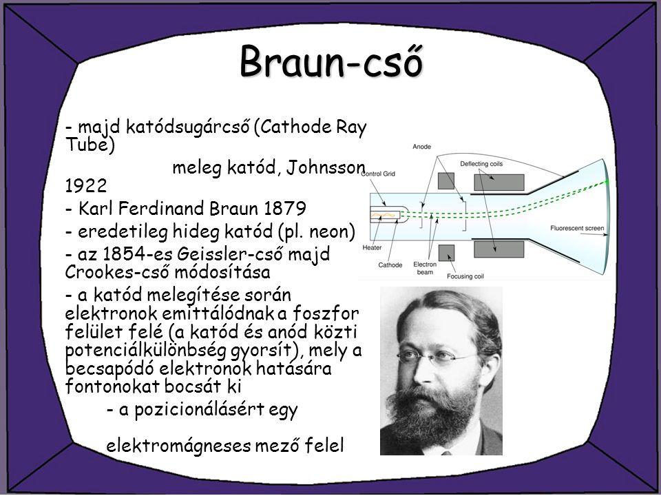 Braun-cső - majd katódsugárcső (Cathode Ray Tube)