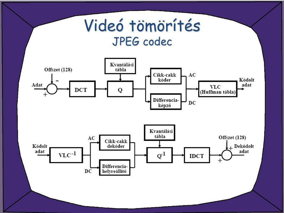 Videó tömörítés JPEG codec