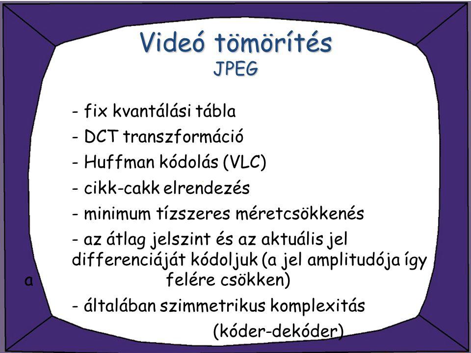 Videó tömörítés JPEG - fix kvantálási tábla - DCT transzformáció