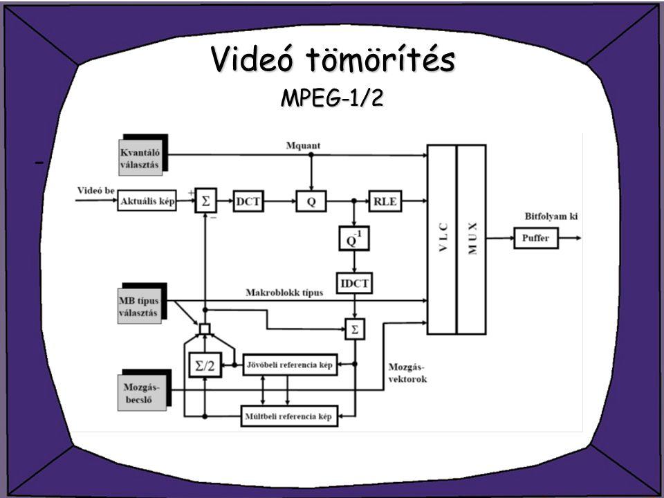 Videó tömörítés MPEG-1/2